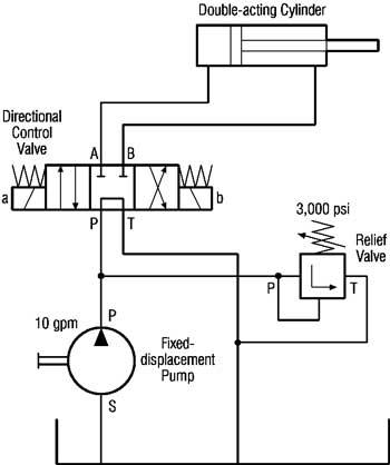 hydraulic pump motor repair schuylkill danfoss room thermostat wiring diagram